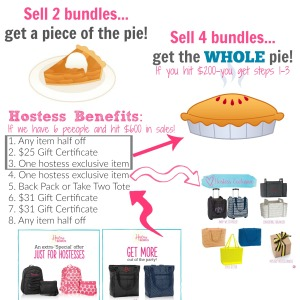 thirty-one teams incentive for sales